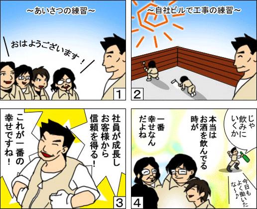 会社概要の漫画