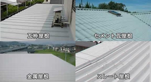 どんな形状の屋根にも対応